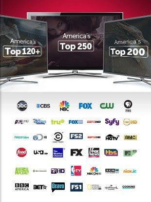 DISH Top Channel Packages - Loves Park, Illinois - Ezsatellite & Wireless Inc. - DISH Authorized Retailer